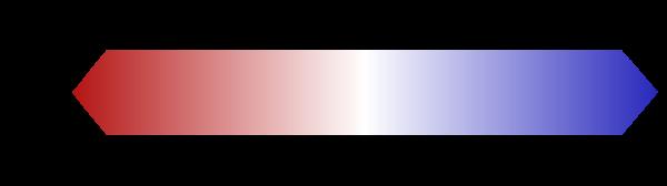 PHscalenolang